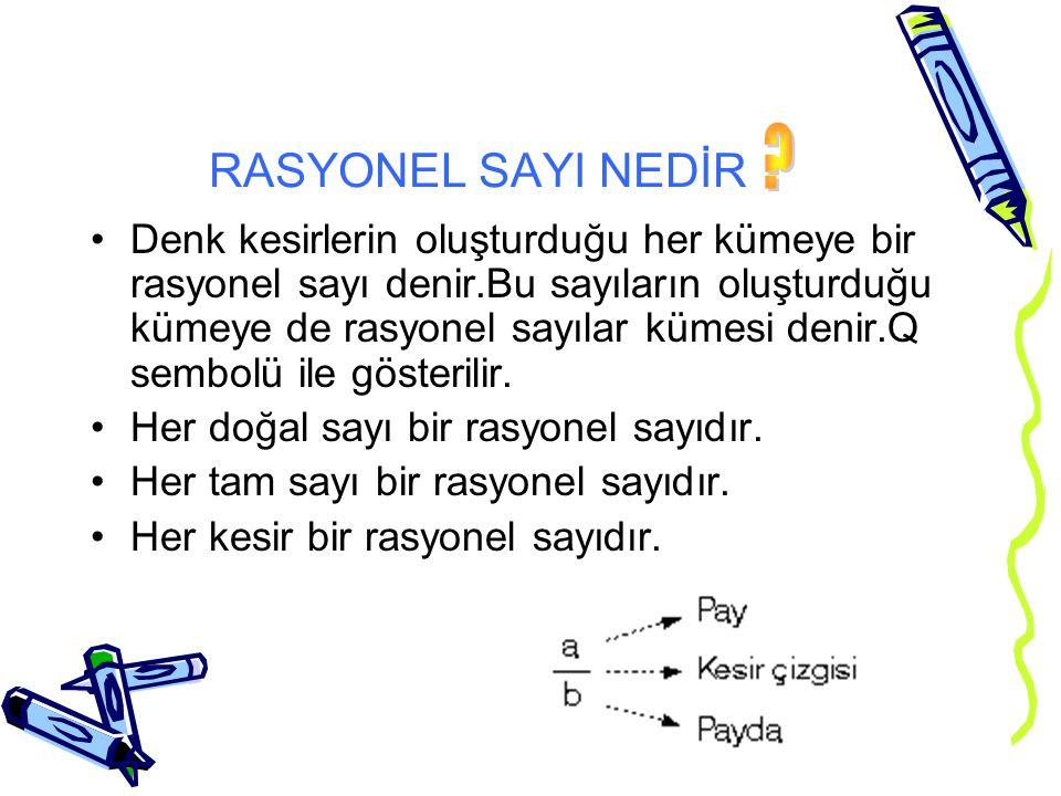 RASYONEL SAYILAR RASYONEL SAYILAR Q