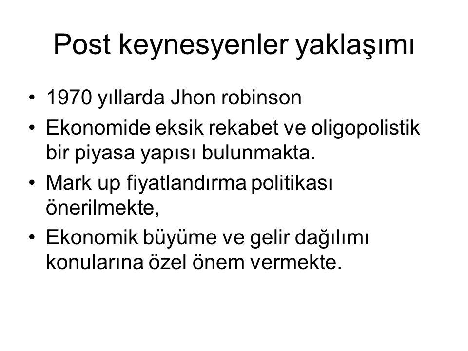 Post keynesyenler yaklaşımı 1970 yıllarda Jhon robinson Ekonomide eksik rekabet ve oligopolistik bir piyasa yapısı bulunmakta. Mark up fiyatlandırma p