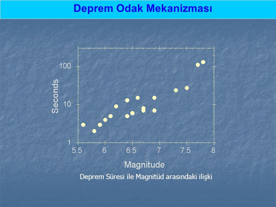 Deprem Odak Mekanizması Deprem Süresi ile Magnitüd arasındaki ilişki