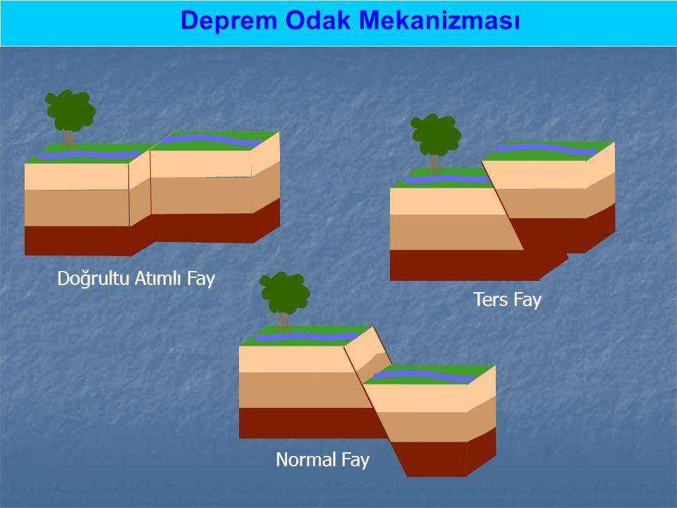 Deprem Odak Mekanizması Sol atımlı Sağ atımlı Normal Fay Ters Fay Yüzeye çıkmamış Ters Fay