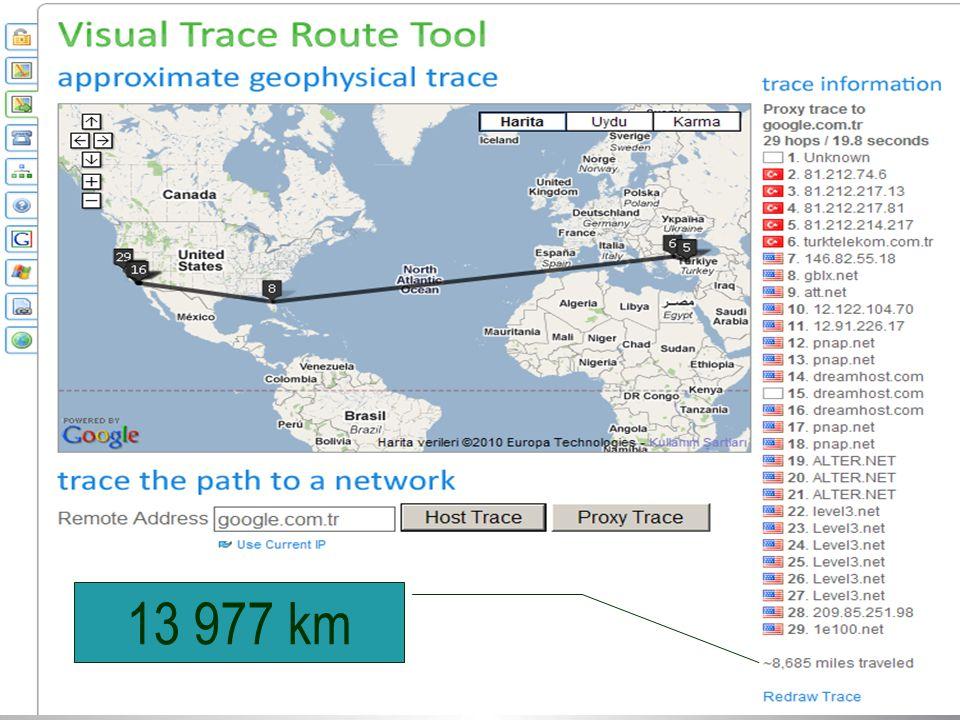 Google 13 977 km