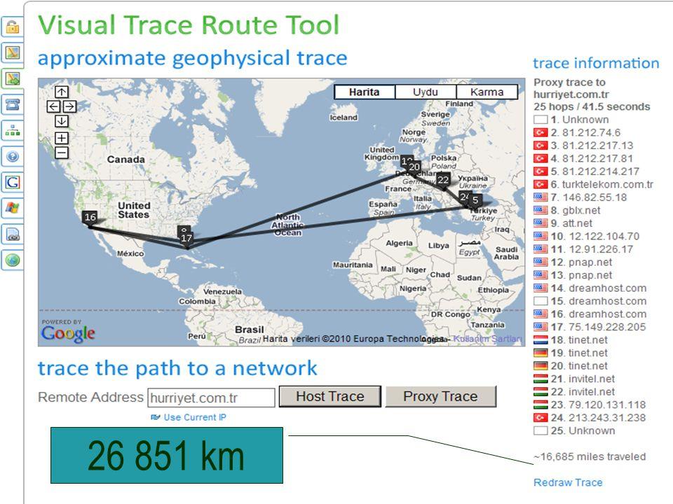 Google 26 851 km