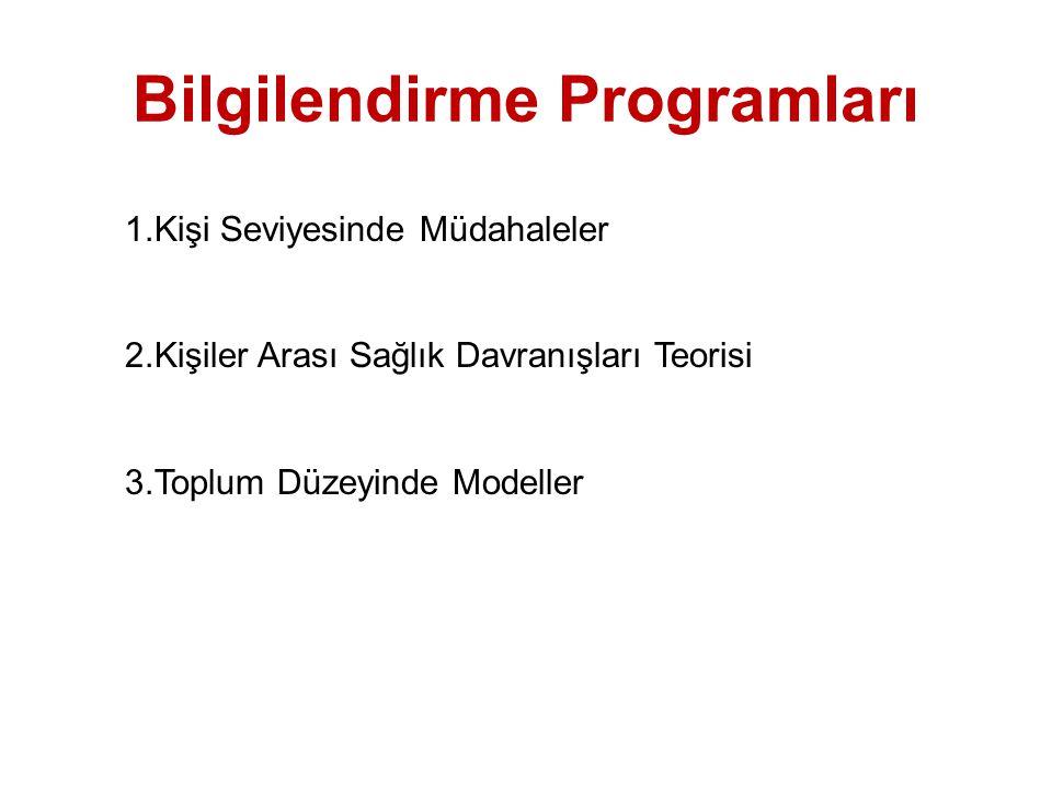 Bilgilendirme Programları 1.Kişi Seviyesinde Müdahaleler 2.Kişiler Arası Sağlık Davranışları Teorisi 3.Toplum Düzeyinde Modeller