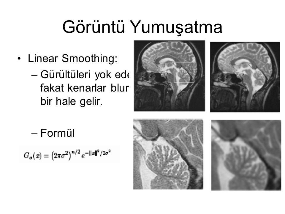 Görüntü Yumuşatma Linear Smoothing: –Gürültüleri yok eder fakat kenarlar blur bir hale gelir. –Formül