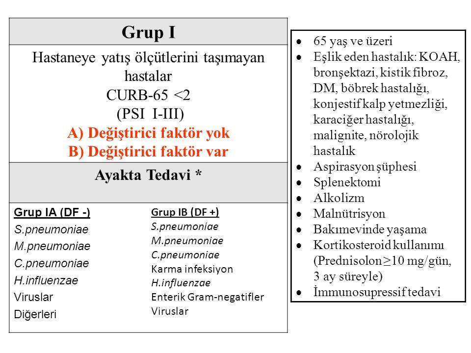 Grup I Hastaneye yatış ölçütlerini taşımayan hastalar CURB-65 <2 (PSI I-III) A) Değiştirici faktör yok B) Değiştirici faktör var Ayakta Tedavi * Grup IA (DF -) S.pneumoniae M.pneumoniae C.pneumoniae H.influenzae Viruslar Diğerleri Grup IB (DF +) S.pneumoniae M.pneumoniae C.pneumoniae Karma infeksiyon H.influenzae Enterik Gram-negatifler Viruslar  65 yaş ve üzeri  Eşlik eden hastalık: KOAH, bronşektazi, kistik fibroz, DM, böbrek hastalığı, konjestif kalp yetmezliği, karaciğer hastalığı, malignite, nörolojik hastalık  Aspirasyon şüphesi  Splenektomi  Alkolizm  Malnütrisyon  Bakımevinde yaşama  Kortikosteroid kullanımı (Prednisolon ≥10 mg/gün, 3 ay süreyle)  İmmunosupressif tedavi