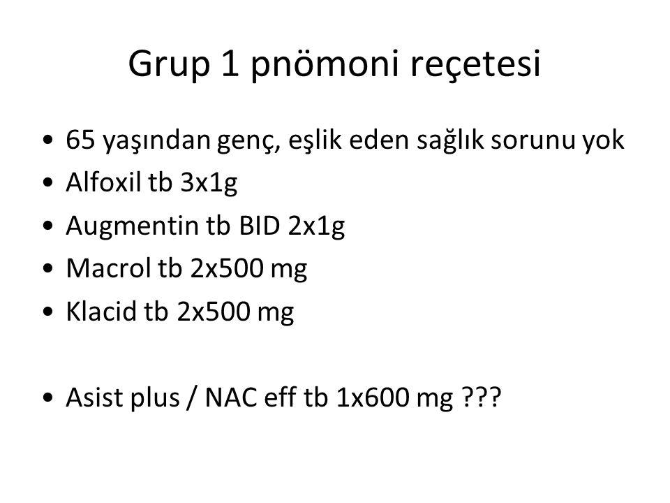 Grup 1 pnömoni reçetesi 65 yaşından genç, eşlik eden sağlık sorunu yok Alfoxil tb 3x1g Augmentin tb BID 2x1g Macrol tb 2x500 mg Klacid tb 2x500 mg Asist plus / NAC eff tb 1x600 mg ???