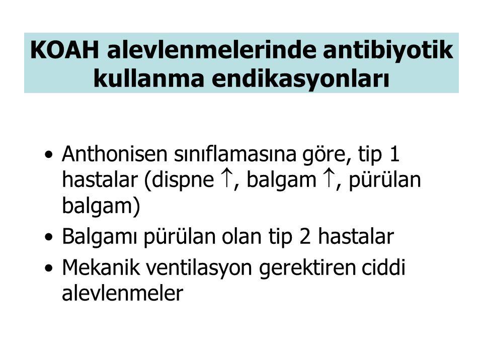 KOAH alevlenmelerinde antibiyotik kullanma endikasyonları Anthonisen sınıflamasına göre, tip 1 hastalar (dispne , balgam , pürülan balgam) Balgamı pürülan olan tip 2 hastalar Mekanik ventilasyon gerektiren ciddi alevlenmeler