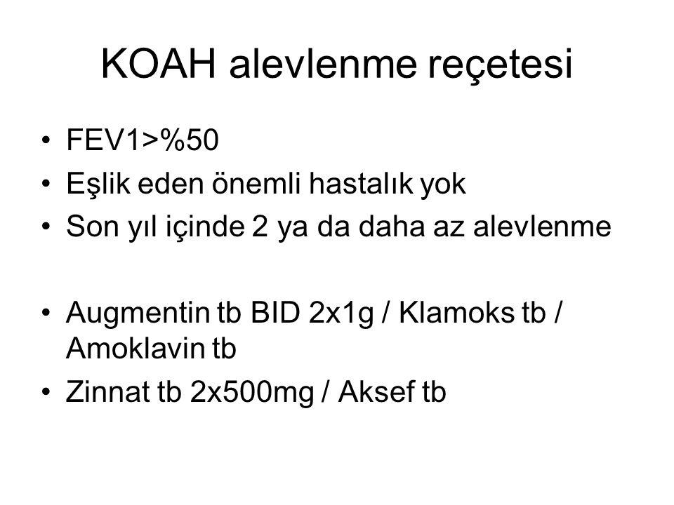 KOAH alevlenme reçetesi FEV1>%50 Eşlik eden önemli hastalık yok Son yıl içinde 2 ya da daha az alevlenme Augmentin tb BID 2x1g / Klamoks tb / Amoklavin tb Zinnat tb 2x500mg / Aksef tb