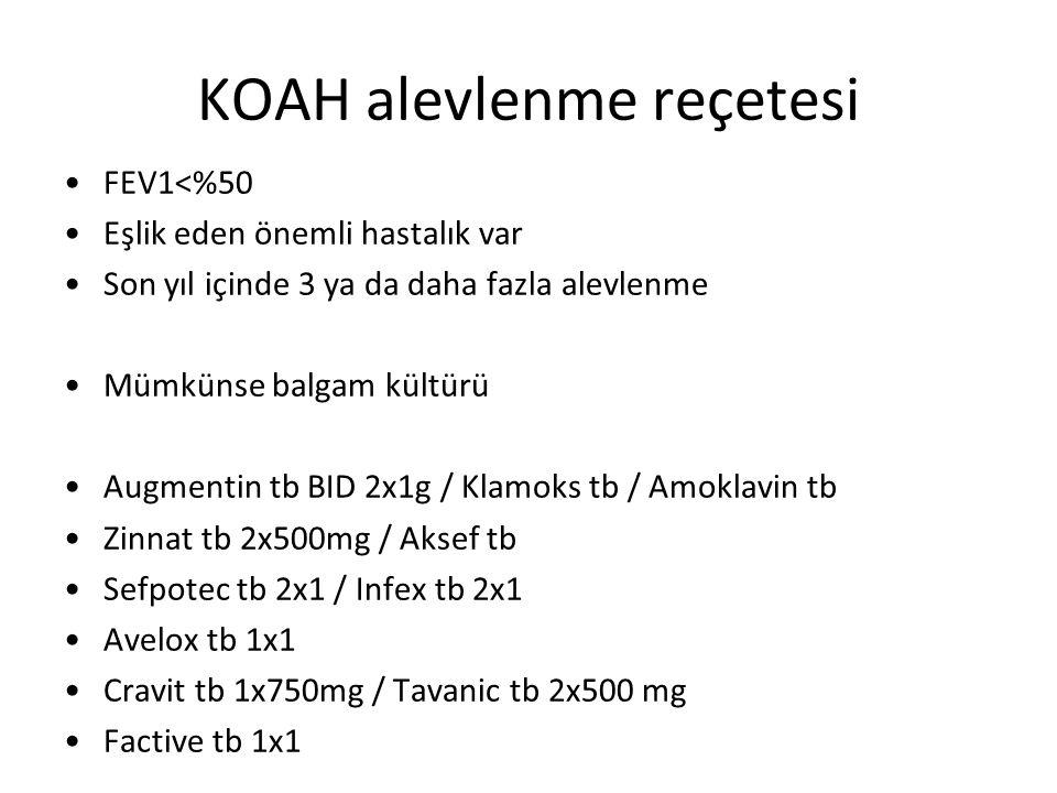 KOAH alevlenme reçetesi FEV1<%50 Eşlik eden önemli hastalık var Son yıl içinde 3 ya da daha fazla alevlenme Mümkünse balgam kültürü Augmentin tb BID 2x1g / Klamoks tb / Amoklavin tb Zinnat tb 2x500mg / Aksef tb Sefpotec tb 2x1 / Infex tb 2x1 Avelox tb 1x1 Cravit tb 1x750mg / Tavanic tb 2x500 mg Factive tb 1x1