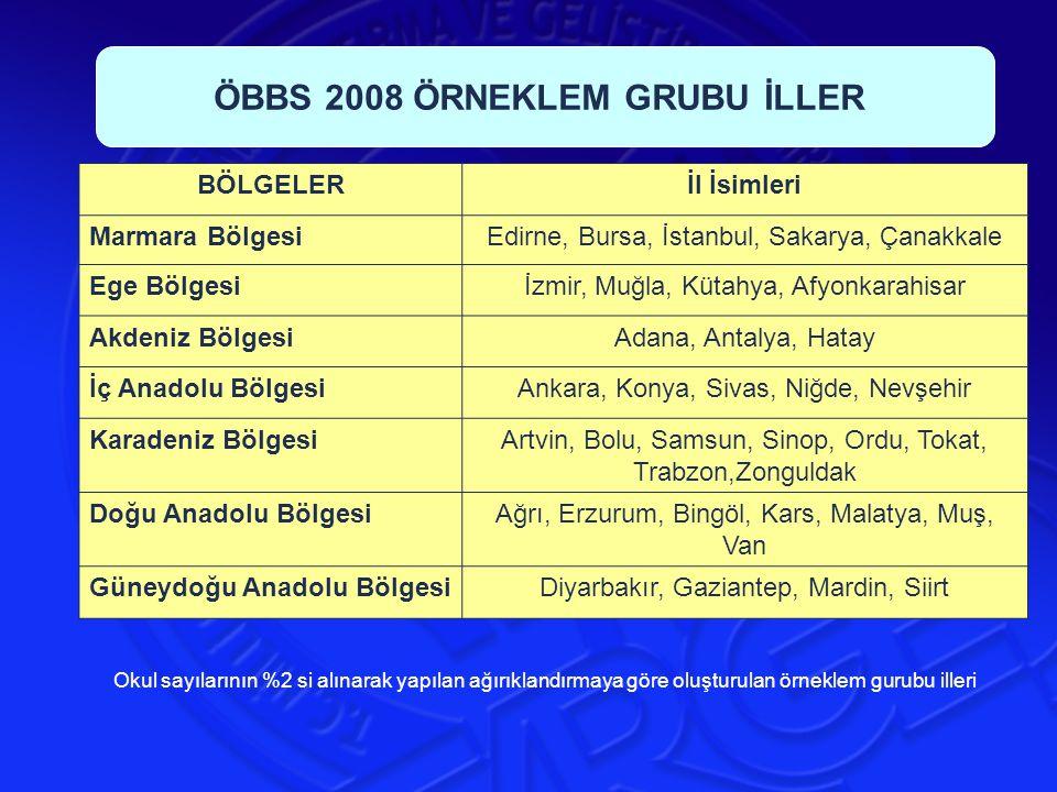 BÖLGELERİl İsimleri Marmara BölgesiEdirne, Bursa, İstanbul, Sakarya, Çanakkale Ege Bölgesiİzmir, Muğla, Kütahya, Afyonkarahisar Akdeniz BölgesiAdana,