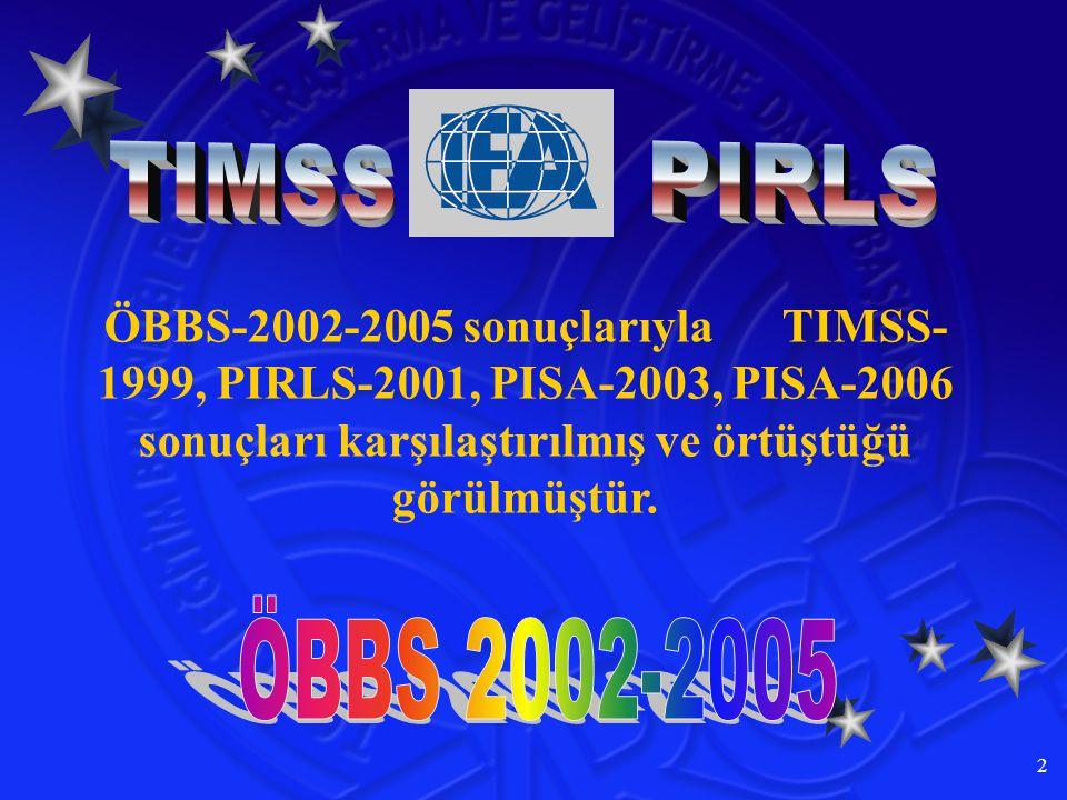2 ÖBBS-2002-2005 sonuçlarıyla TIMSS- 1999, PIRLS-2001, PISA-2003, PISA-2006 sonuçları karşılaştırılmış ve örtüştüğü görülmüştür.