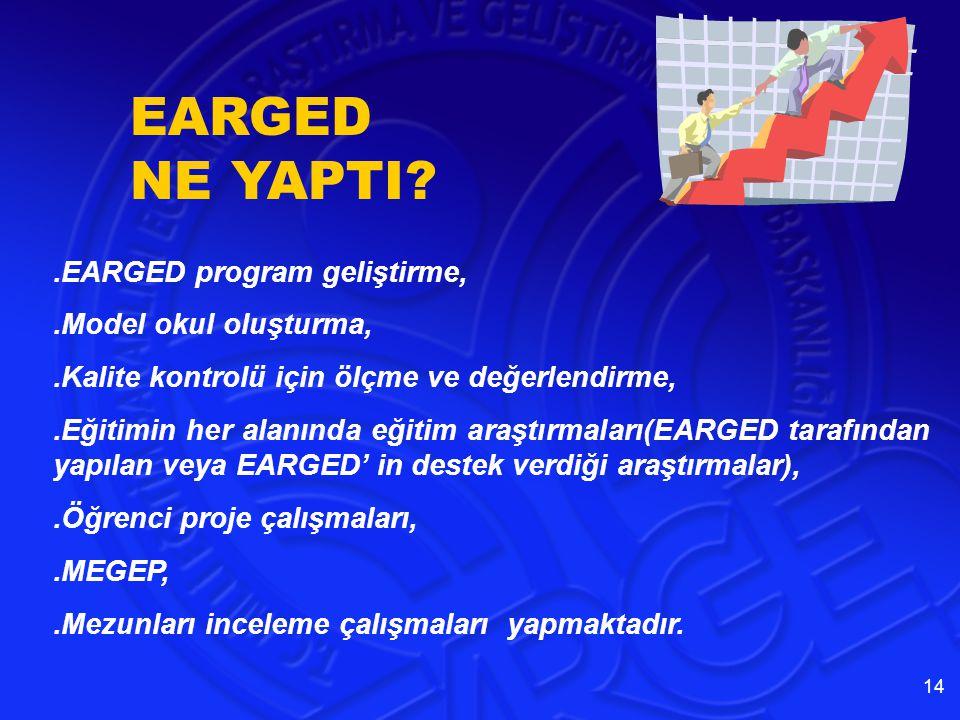 .EARGED program geliştirme,.Model okul oluşturma,.Kalite kontrolü için ölçme ve değerlendirme,.Eğitimin her alanında eğitim araştırmaları(EARGED tarafından yapılan veya EARGED' in destek verdiği araştırmalar),.Öğrenci proje çalışmaları,.MEGEP,.Mezunları inceleme çalışmaları yapmaktadır.