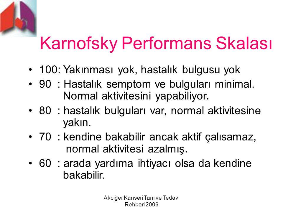 Akciğer Kanseri Tanı ve Tedavi Rehberi 2006 Karnofsky Performans Skalası 100: Yakınması yok, hastalık bulgusu yok 90 : Hastalık semptom ve bulguları m