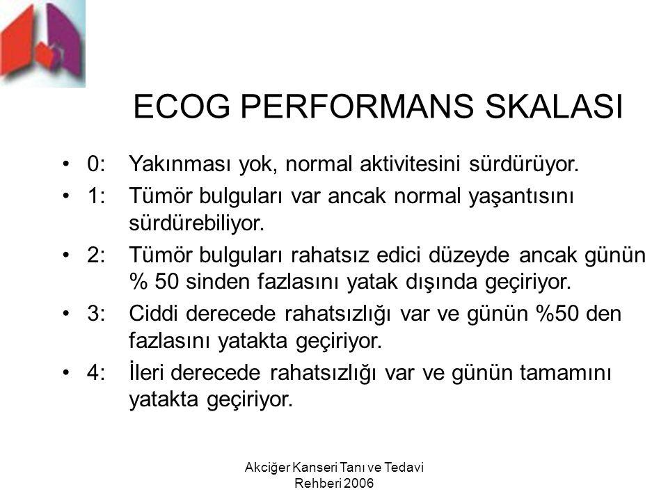 Akciğer Kanseri Tanı ve Tedavi Rehberi 2006 ECOG PERFORMANS SKALASI 0: Yakınması yok, normal aktivitesini sürdürüyor. 1: Tümör bulguları var ancak nor