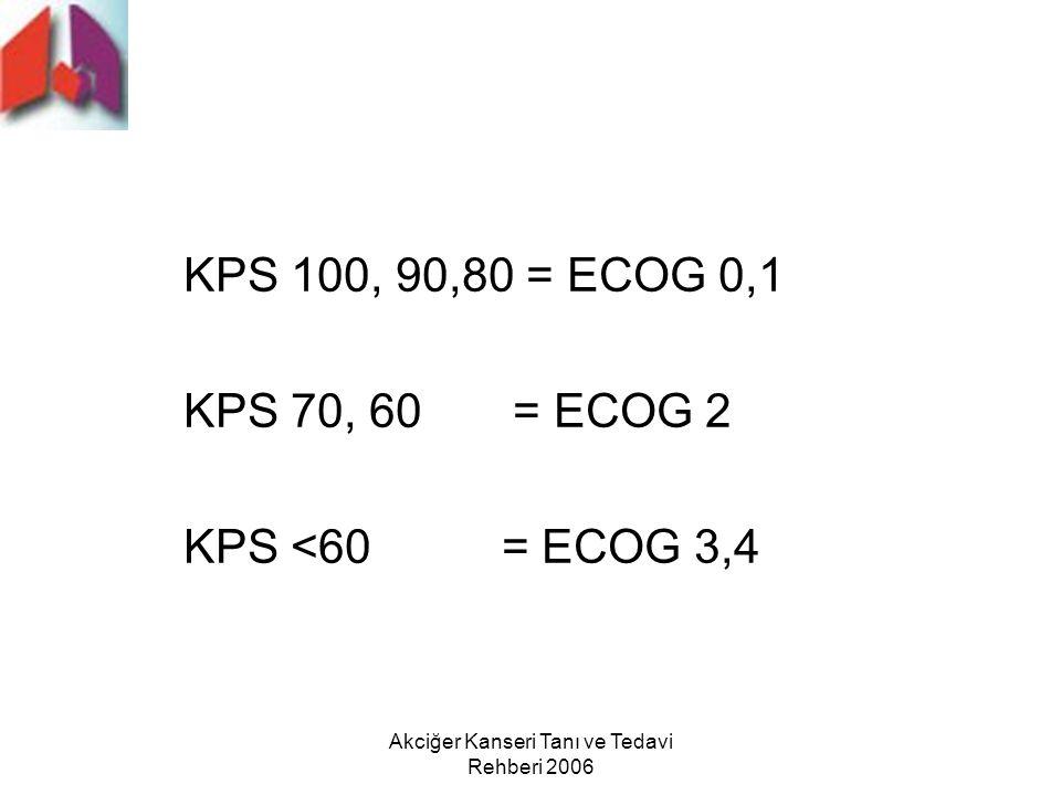 Akciğer Kanseri Tanı ve Tedavi Rehberi 2006 KPS 100, 90,80 = ECOG 0,1 KPS 70, 60 = ECOG 2 KPS <60 = ECOG 3,4
