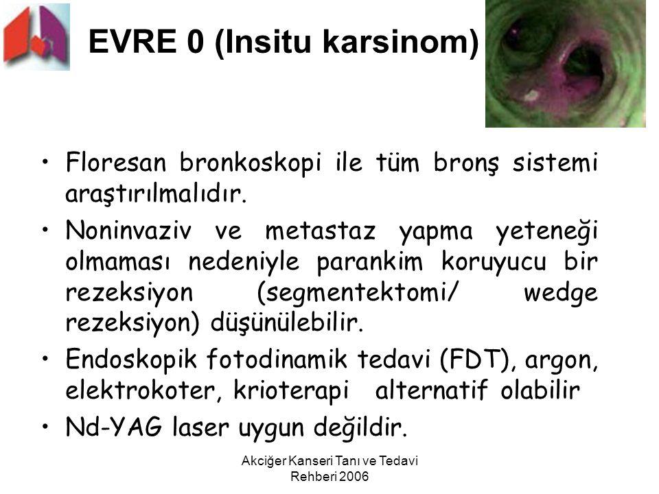 Akciğer Kanseri Tanı ve Tedavi Rehberi 2006 EVRE 0 (Insitu karsinom) Floresan bronkoskopi ile tüm bronş sistemi araştırılmalıdır. Noninvaziv ve metast