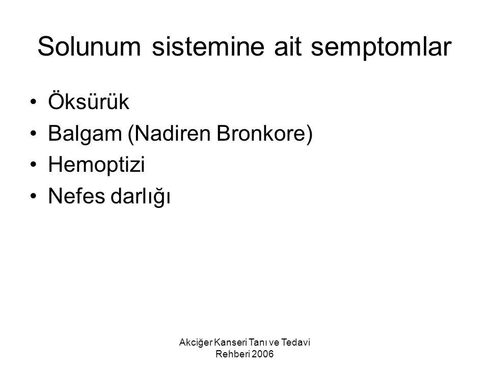Akciğer Kanseri Tanı ve Tedavi Rehberi 2006 Solunum sistemine ait semptomlar Öksürük Balgam (Nadiren Bronkore) Hemoptizi Nefes darlığı