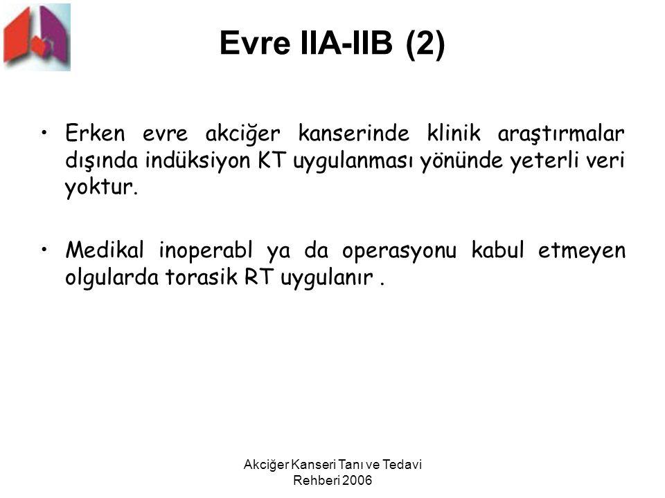 Akciğer Kanseri Tanı ve Tedavi Rehberi 2006 Evre IIA-IIB (2) Erken evre akciğer kanserinde klinik araştırmalar dışında indüksiyon KT uygulanması yönün