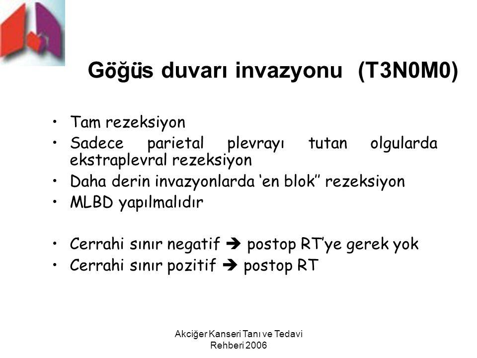 Akciğer Kanseri Tanı ve Tedavi Rehberi 2006 G ö ğ ü s duvarı invazyonu (T3N0M0) Tam rezeksiyon Sadece parietal plevrayı tutan olgularda ekstraplevral