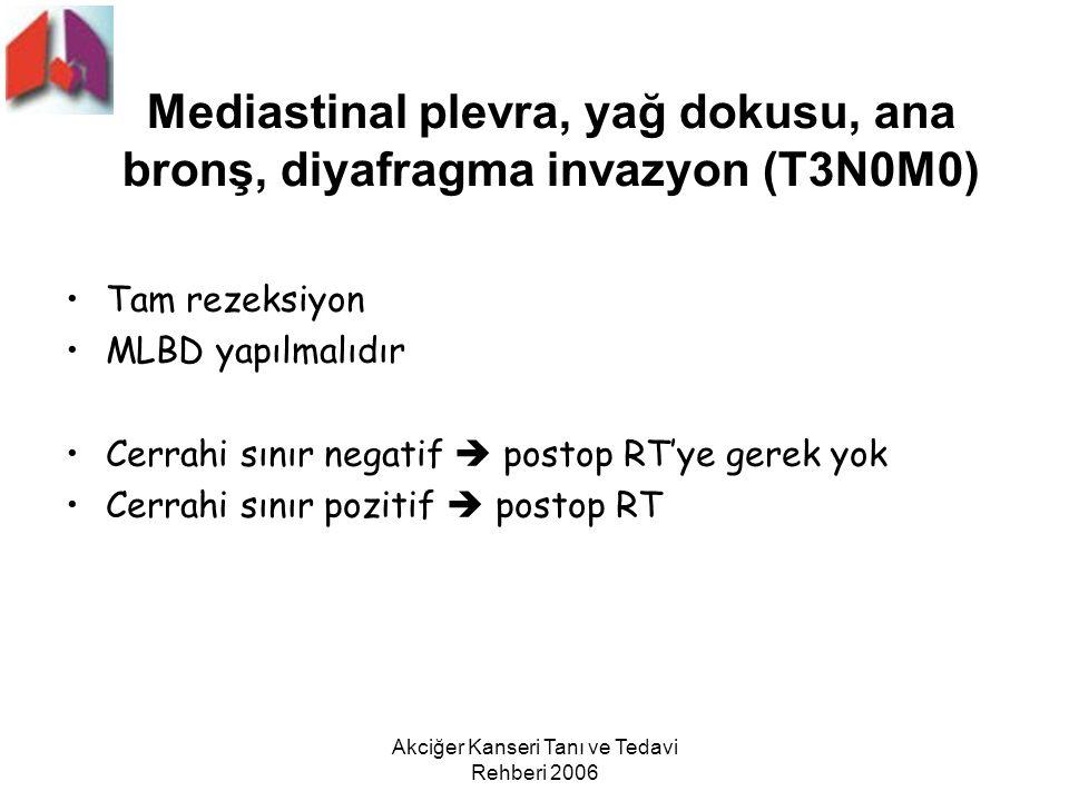 Akciğer Kanseri Tanı ve Tedavi Rehberi 2006 Mediastinal plevra, yağ dokusu, ana bronş, diyafragma invazyon (T3N0M0) Tam rezeksiyon MLBD yapılmalıdır C