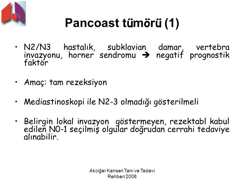Akciğer Kanseri Tanı ve Tedavi Rehberi 2006 Pancoast t ü m ö r ü (1) N2/N3 hastalık, subklavian damar, vertebra invazyonu, horner sendromu  negatif p