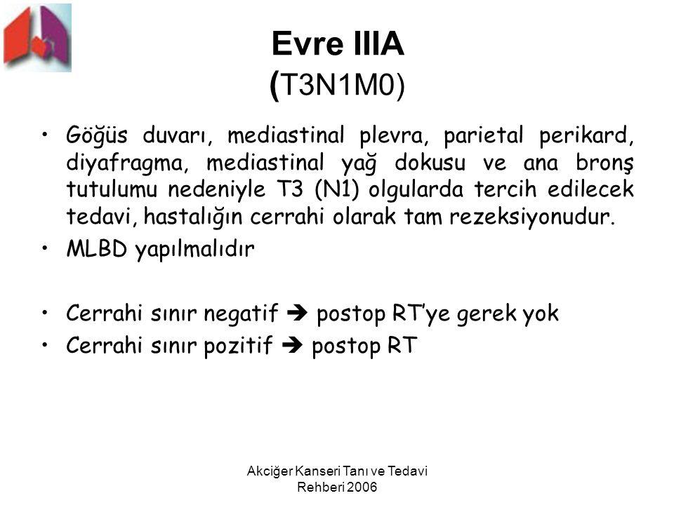 Akciğer Kanseri Tanı ve Tedavi Rehberi 2006 Evre IIIA ( T3N1M0) Göğüs duvarı, mediastinal plevra, parietal perikard, diyafragma, mediastinal yağ dokus