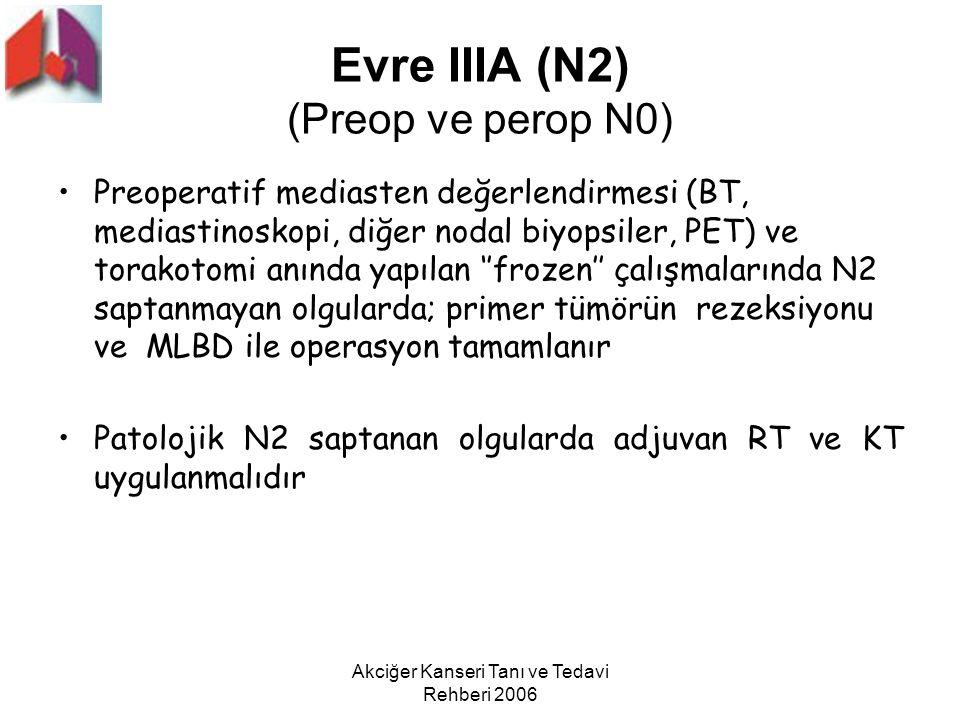 Akciğer Kanseri Tanı ve Tedavi Rehberi 2006 Evre IIIA (N2) (Preop ve perop N0) Preoperatif mediasten değerlendirmesi (BT, mediastinoskopi, diğer nodal