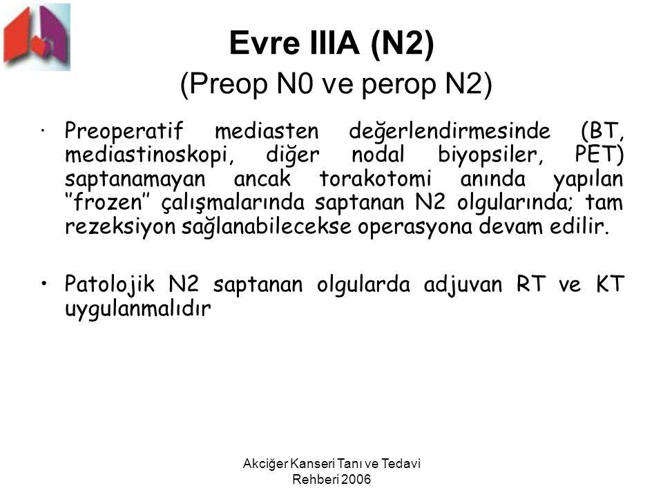 Akciğer Kanseri Tanı ve Tedavi Rehberi 2006 Evre IIIA (N2) (Preop N0 ve perop N2) ·Preoperatif mediasten değerlendirmesinde (BT, mediastinoskopi, diğe