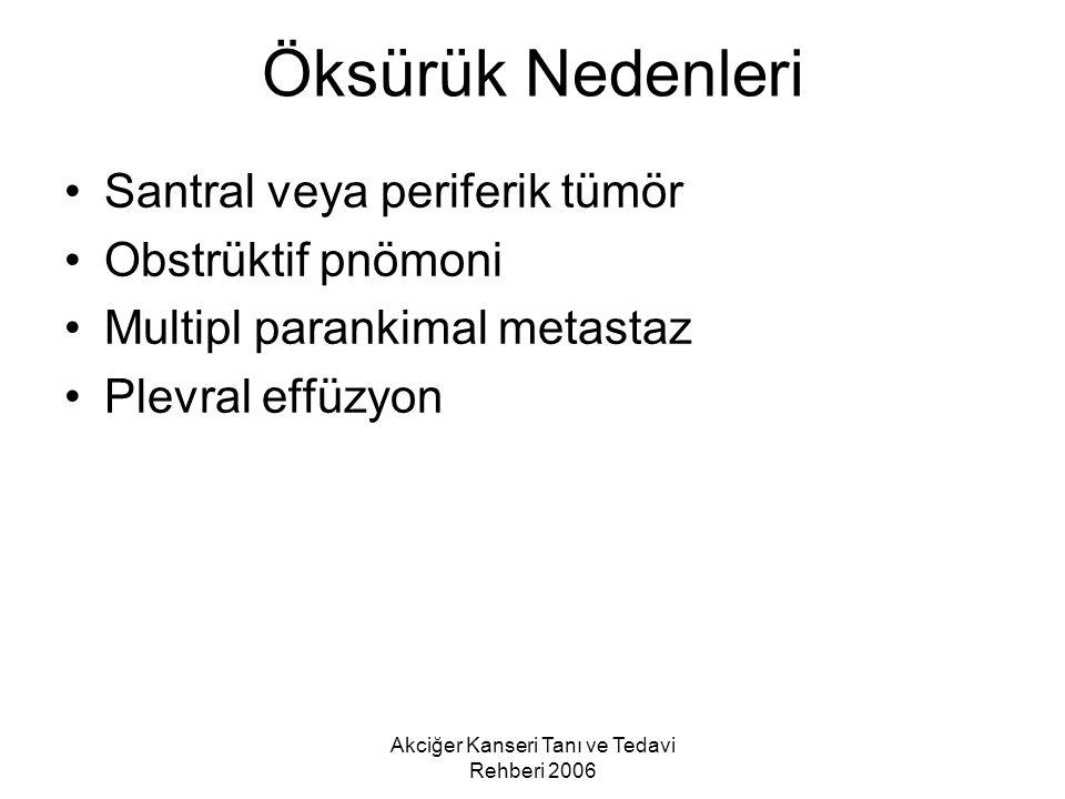Akciğer Kanseri Tanı ve Tedavi Rehberi 2006 Öksürük Nedenleri Santral veya periferik tümör Obstrüktif pnömoni Multipl parankimal metastaz Plevral effü