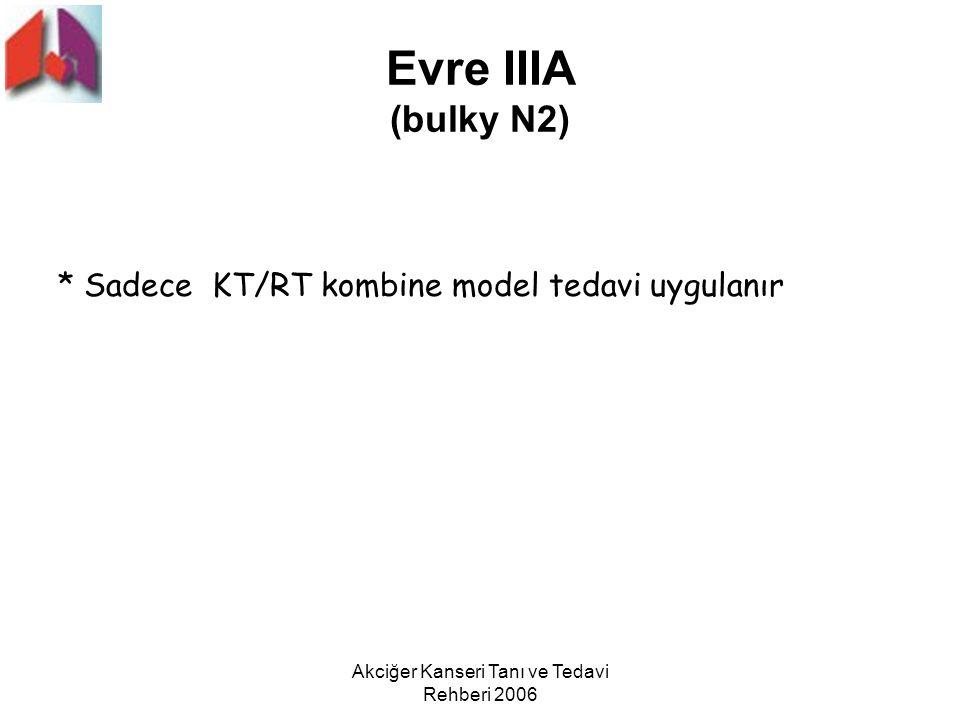 Akciğer Kanseri Tanı ve Tedavi Rehberi 2006 Evre IIIA (bulky N2) * Sadece KT/RT kombine model tedavi uygulanır