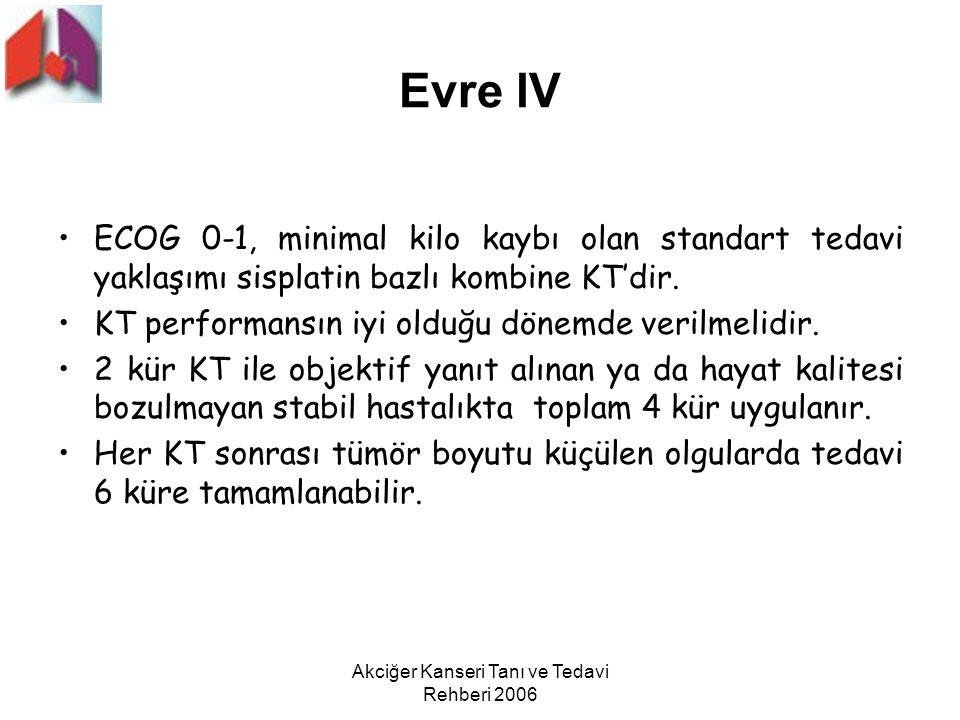 Akciğer Kanseri Tanı ve Tedavi Rehberi 2006 Evre lV ECOG 0-1, minimal kilo kaybı olan standart tedavi yaklaşımı sisplatin bazlı kombine KT'dir. KT per