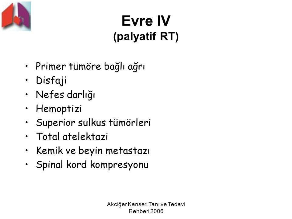 Akciğer Kanseri Tanı ve Tedavi Rehberi 2006 Evre lV (palyatif RT) Primer tümöre bağlı ağrı Disfaji Nefes darlığı Hemoptizi Superior sulkus tümörleri T