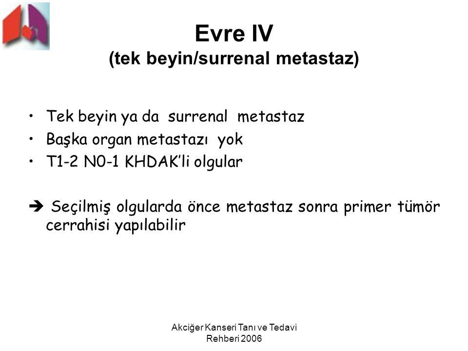 Akciğer Kanseri Tanı ve Tedavi Rehberi 2006 Evre lV (tek beyin/surrenal metastaz) Tek beyin ya da surrenal metastaz Başka organ metastazı yok T1-2 N0-