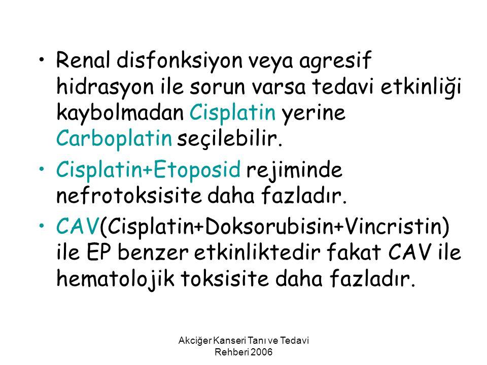 Akciğer Kanseri Tanı ve Tedavi Rehberi 2006 Renal disfonksiyon veya agresif hidrasyon ile sorun varsa tedavi etkinliği kaybolmadan Cisplatin yerine Ca