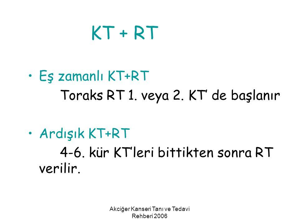 Akciğer Kanseri Tanı ve Tedavi Rehberi 2006 KT + RT Eş zamanlı KT+RT Toraks RT 1. veya 2. KT' de başlanır Ardışık KT+RT 4-6. kür KT'leri bittikten son