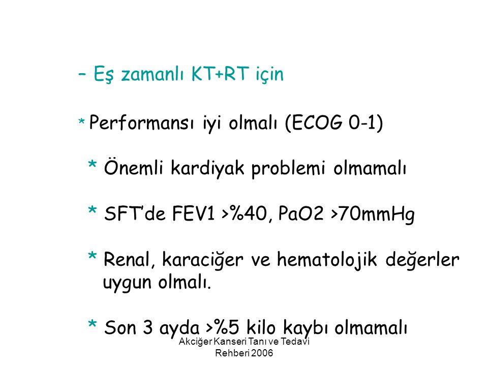 Akciğer Kanseri Tanı ve Tedavi Rehberi 2006 –Eş zamanlı KT+RT için * Performansı iyi olmalı (ECOG 0-1) * Önemli kardiyak problemi olmamalı * SFT'de FE