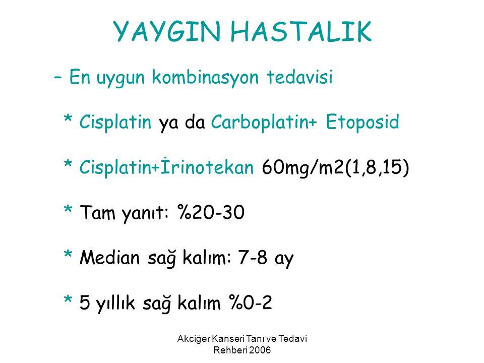 Akciğer Kanseri Tanı ve Tedavi Rehberi 2006 YAYGIN HASTALIK –En uygun kombinasyon tedavisi * Cisplatin ya da Carboplatin+ Etoposid * Cisplatin+İrinote