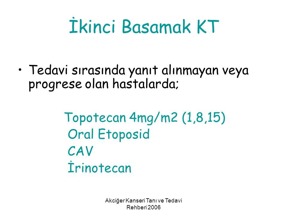 Akciğer Kanseri Tanı ve Tedavi Rehberi 2006 İkinci Basamak KT Tedavi sırasında yanıt alınmayan veya progrese olan hastalarda; Topotecan 4mg/m2 (1,8,15