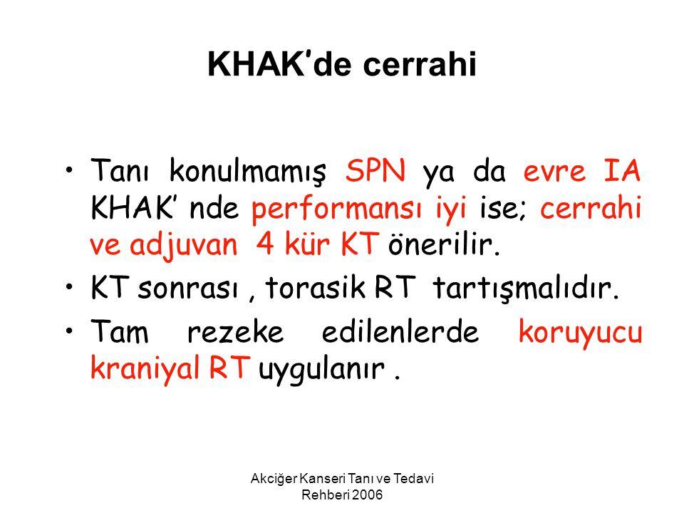 Akciğer Kanseri Tanı ve Tedavi Rehberi 2006 KHAK ' de cerrahi Tanı konulmamış SPN ya da evre IA KHAK' nde performansı iyi ise; cerrahi ve adjuvan 4 kü