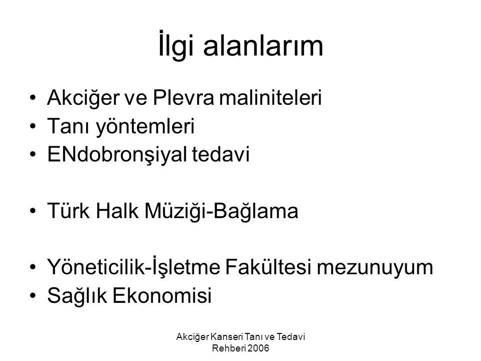 Akciğer Kanseri Tanı ve Tedavi Rehberi 2006 İlgi alanlarım Akciğer ve Plevra maliniteleri Tanı yöntemleri ENdobronşiyal tedavi Türk Halk Müziği-Bağlam