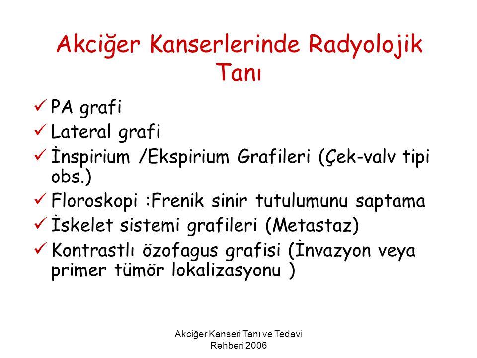 Akciğer Kanseri Tanı ve Tedavi Rehberi 2006 Akciğer Kanserlerinde Radyolojik Tanı PA grafi Lateral grafi İnspirium /Ekspirium Grafileri (Çek-valv tipi