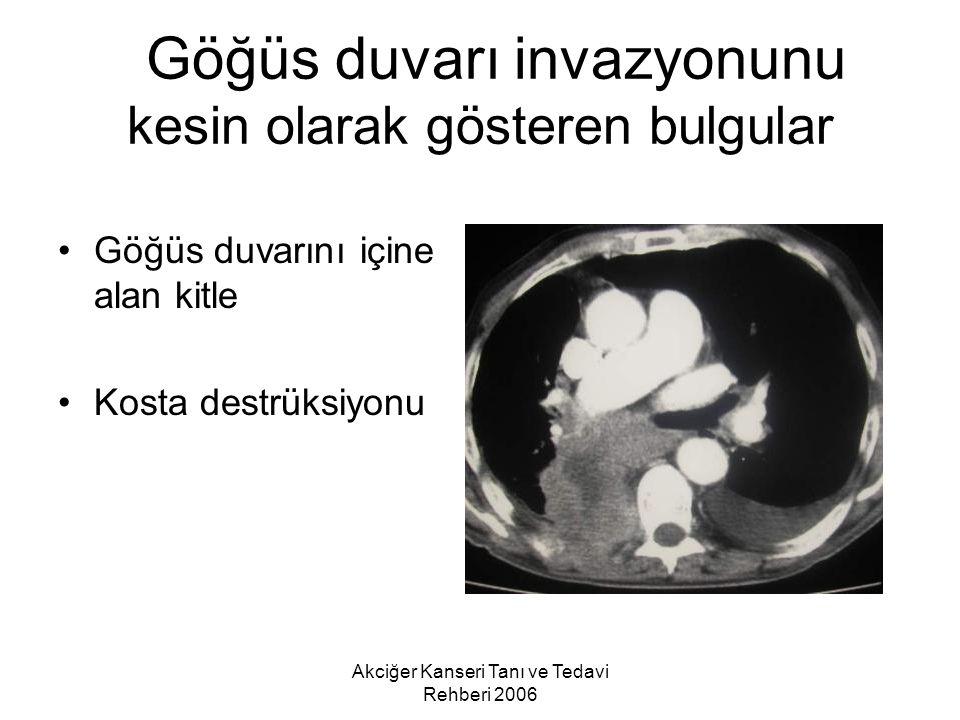Akciğer Kanseri Tanı ve Tedavi Rehberi 2006 Göğüs duvarı invazyonunu kesin olarak gösteren bulgular Göğüs duvarını içine alan kitle Kosta destrüksiyon