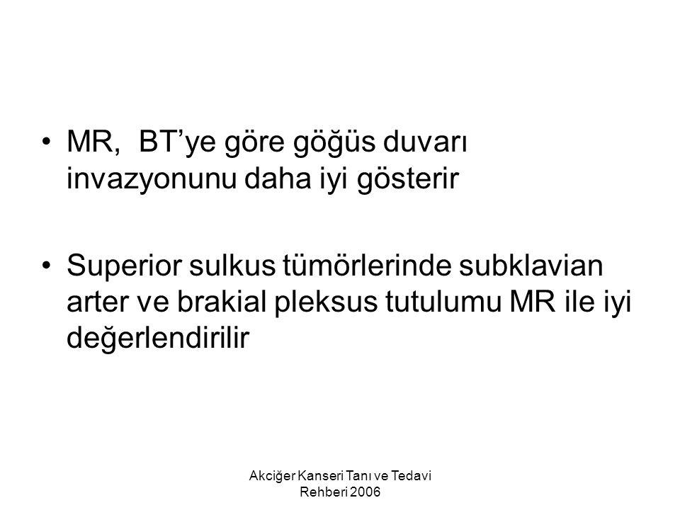Akciğer Kanseri Tanı ve Tedavi Rehberi 2006 MR, BT'ye göre göğüs duvarı invazyonunu daha iyi gösterir Superior sulkus tümörlerinde subklavian arter ve