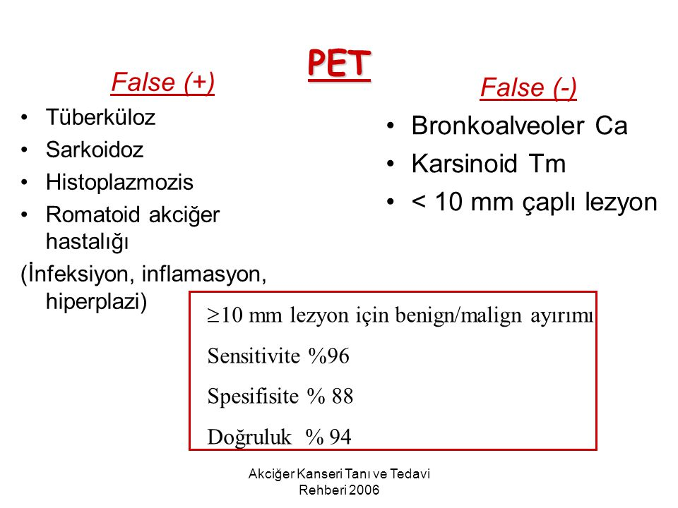 Akciğer Kanseri Tanı ve Tedavi Rehberi 2006 PET False (+) Tüberküloz Sarkoidoz Histoplazmozis Romatoid akciğer hastalığı (İnfeksiyon, inflamasyon, hip