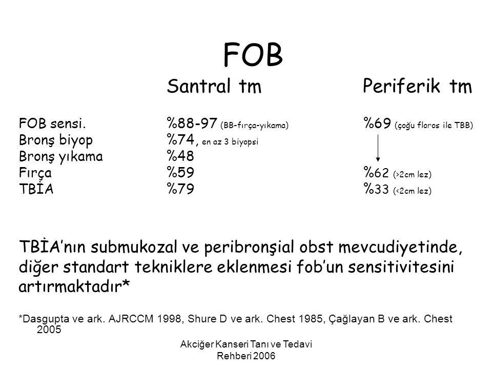 Akciğer Kanseri Tanı ve Tedavi Rehberi 2006 FOB Santral tmPeriferik tm FOB sensi.%88-97 (BB-fırça-yıkama) %69 (çoğu floros ile TBB) Bronş biyop%74, en