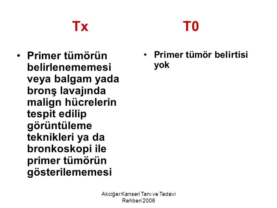 Akciğer Kanseri Tanı ve Tedavi Rehberi 2006 TxT0 Primer tümörün belirlenememesi veya balgam yada bronş lavajında malign hücrelerin tespit edilip görün