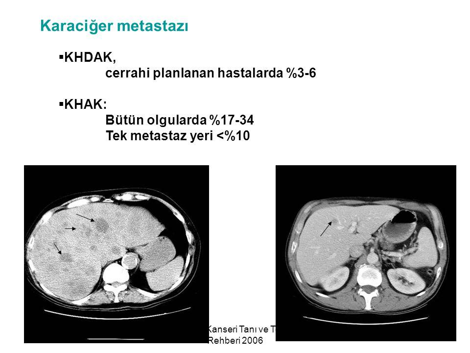 Akciğer Kanseri Tanı ve Tedavi Rehberi 2006 Karaciğer metastazı  KHDAK, cerrahi planlanan hastalarda %3-6  KHAK: Bütün olgularda %17-34 Tek metastaz