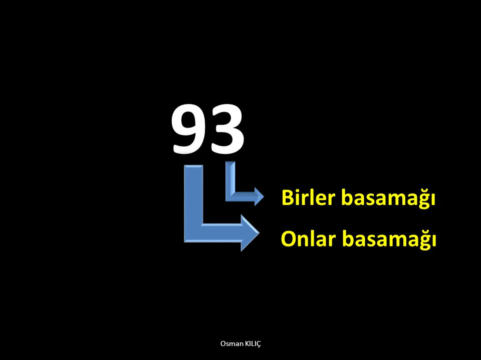 Sayıların Basamak Değerlerini Tanıyalım Osman KILIÇ