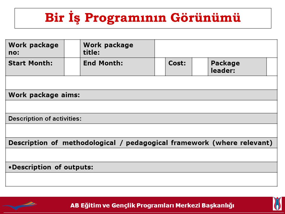 AB Eğitim ve Gençlik Programları Merkezi Başkanlığı Bir İş Programının Görünümü Work package no: Work package title: Start Month:End Month:Cost:Packag