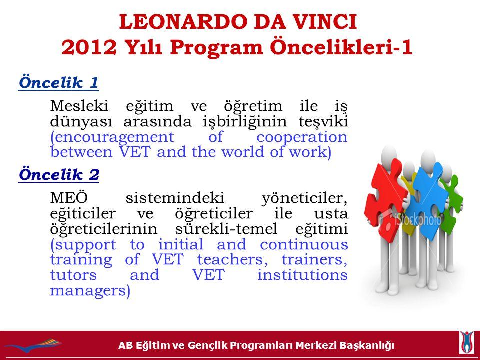 AB Eğitim ve Gençlik Programları Merkezi Başkanlığı LEONARDO DA VINCI 2012 Yılı Program Öncelikleri-1 Öncelik 1 Mesleki eğitim ve öğretim ile iş dünya